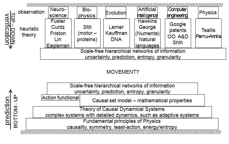 Example of annotated bibliography mla 2013